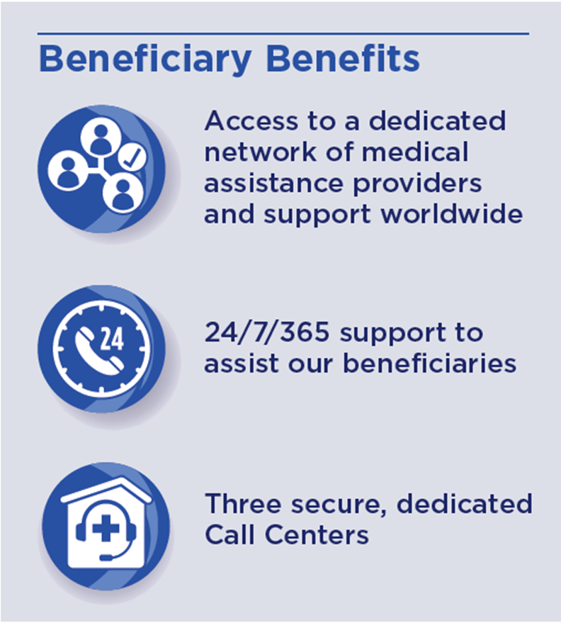 Tricare benficiary benefits list